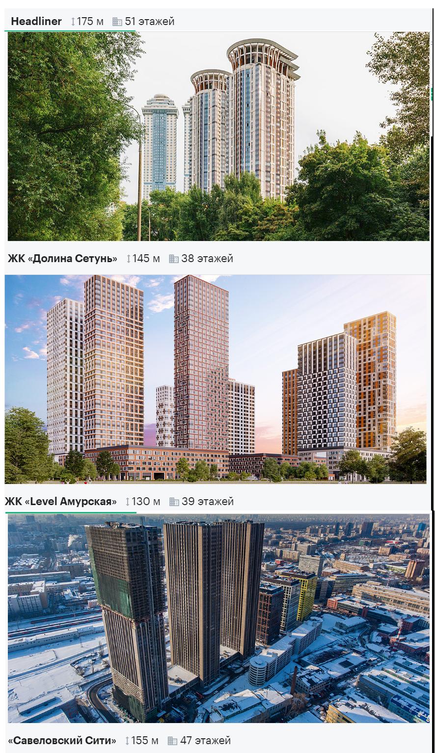 О том, сколько стоит новая квартира в небоскребе